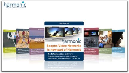 Harmonic homepage
