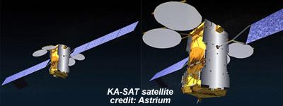 KA-SAT Satellite (Eutelsat + EADS Astrium)