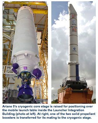 Ariane 5 cryogenic core for TerreStar-1