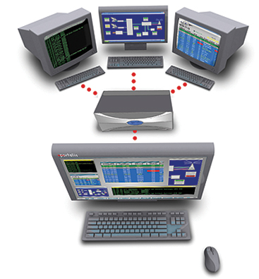 Portalis Workstation Integrator