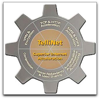 Newtec TelliNet diagram