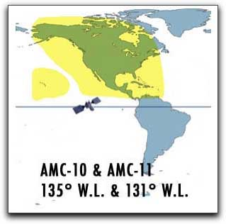 SES AMERICOM AMC-10 + 11 footprint