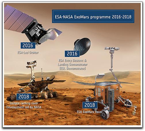 ESA NASA ExoMars Program graphic