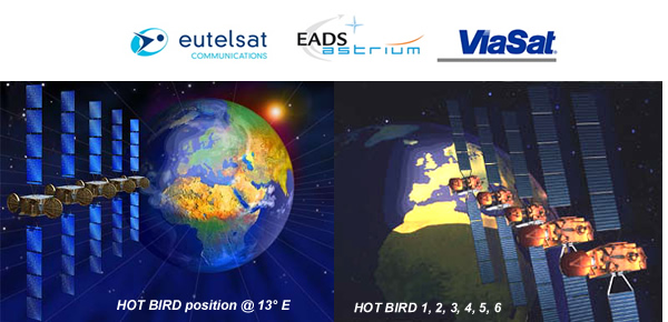 EUTELSAT + Partners + HOT BIRD satellites