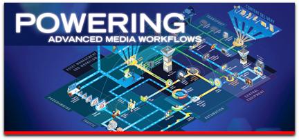 Harris media workflow graphic