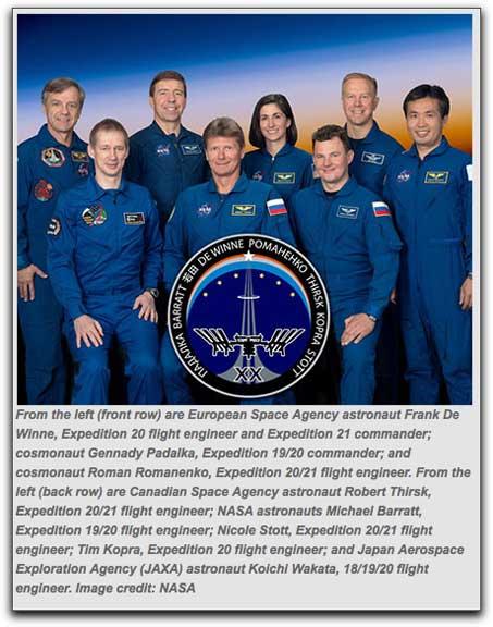 Expedition 20 crew