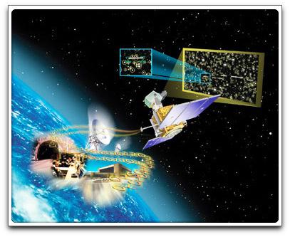 SBSS satellite (USAF Boeing)