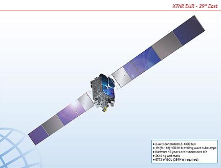 XTAR EUR satellite