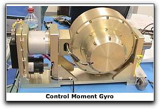 Control gyro