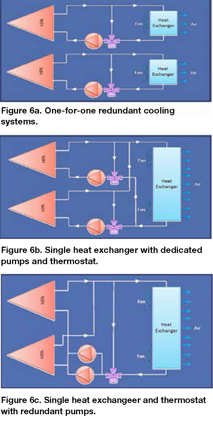 Cooling Systems: Types Of Cooling Systems